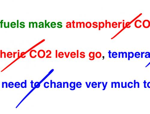 Fossil Fuel Logic