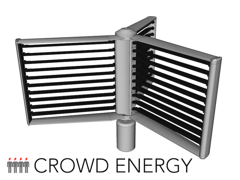 Crowdfunding Clean Energy